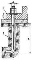 Болты фундаментные (анкерные) изогнутые варианта 1 устанавливаются до бетонирования фундаментов