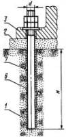 Болты фундаментные ГОСТ 24379.1-80 прямые закрепляются с помощью эпоксидного или силоксанового клеев