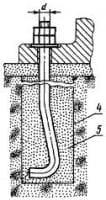 Болты фундаментные (анкерные) изогнутые варианта 2 устанавливаются в колодцах готовых фундаментов с последующим заполнением колодцев бетоном