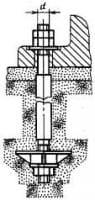 Болты фундаментные (анкерные) с анкерной плитой вариантов 1-3 устанавливаются до бетонирования фундаментов