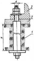 При установке съемных фундаментных (анкерных) болтов вариантов 1-3 анкерная арматура устанавливается до бетонирования фундаментов