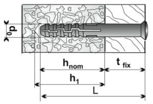 Параметры устаноки универсальных рамных фасадных распорных дюбелей S-UP